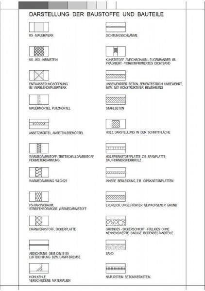 Detailsammlung (pdf) zum Wärmebrückenkatalog